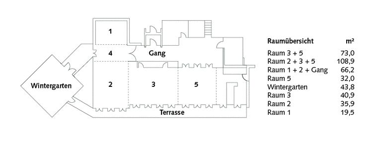 Berrymans_Locations_Seefugium_Lageplan